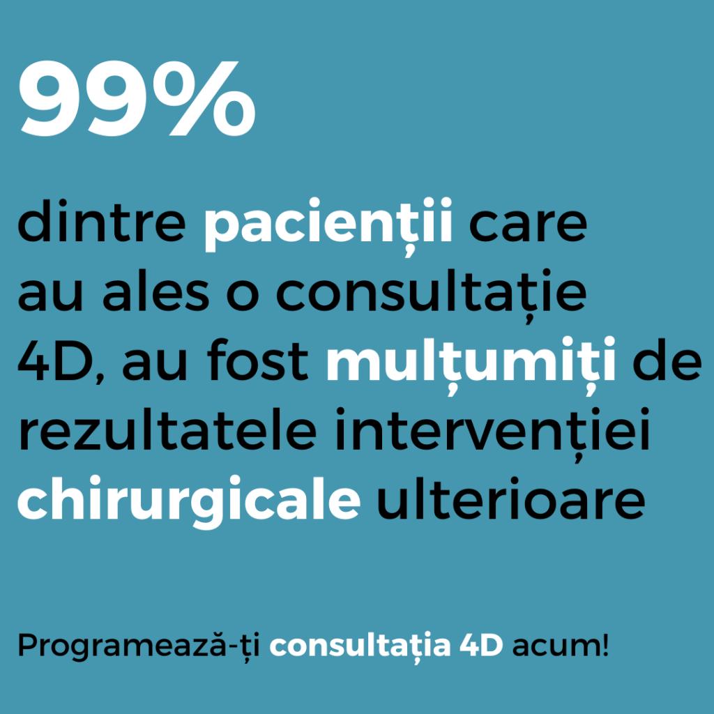 Pacienti multumiti consultatie 4D